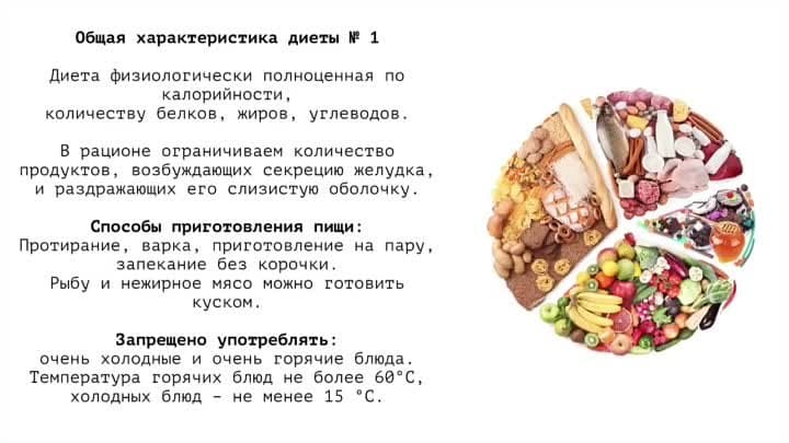 Какой хлеб можно есть на диете 5