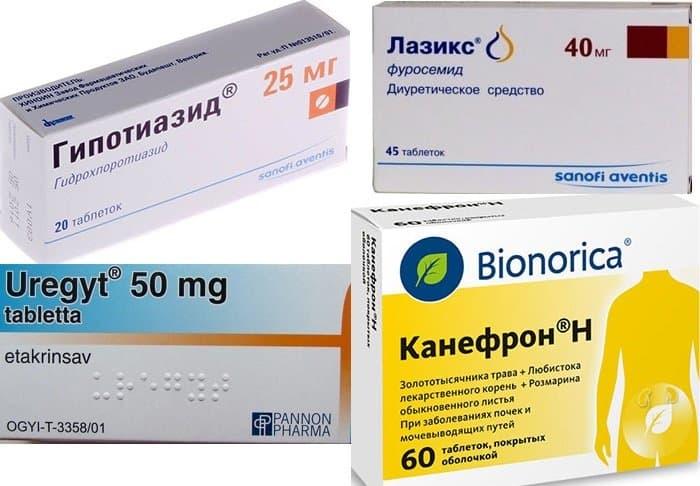 Медицинские препараты от отеков.