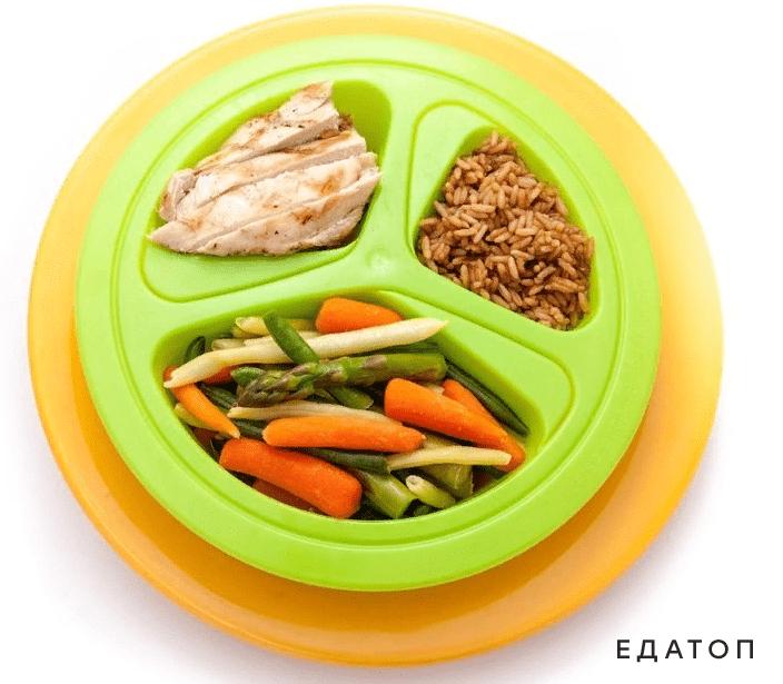 Тарелка с разделениями удобна при нахождении на диете.